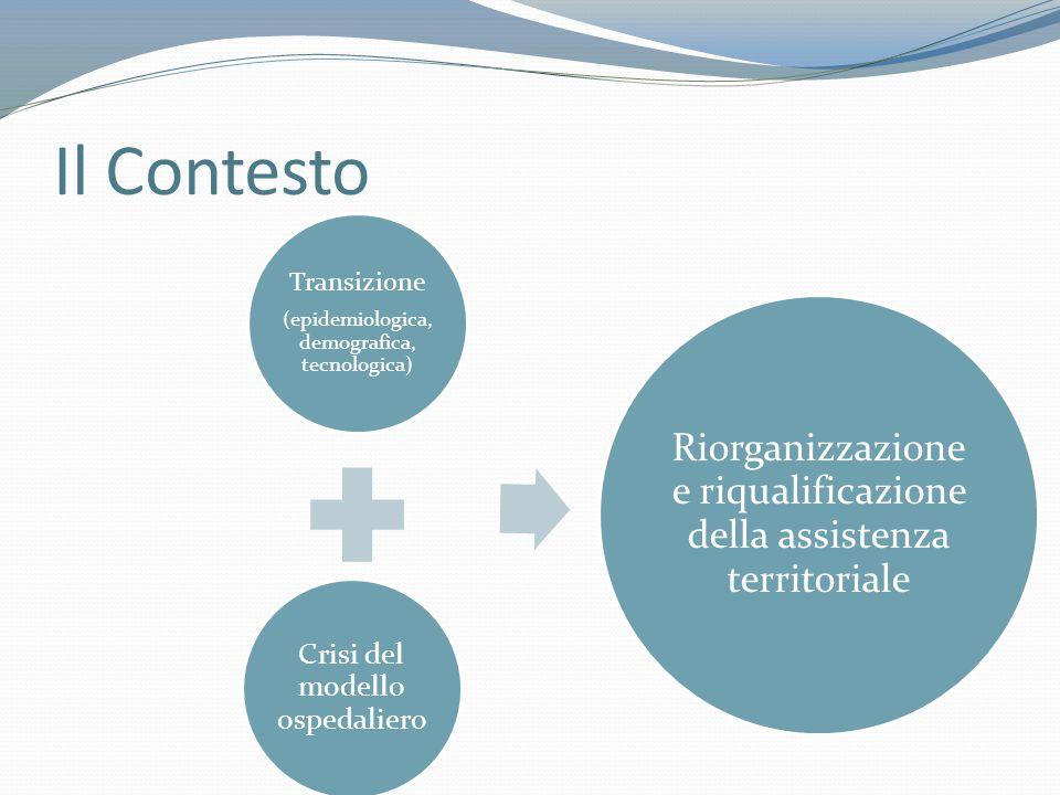 Il Contesto Page  3 Transizione (epidemiologica, demografica, tecnologica) Crisi del modello ospedaliero Riorganizzazione e riqualificazione della as