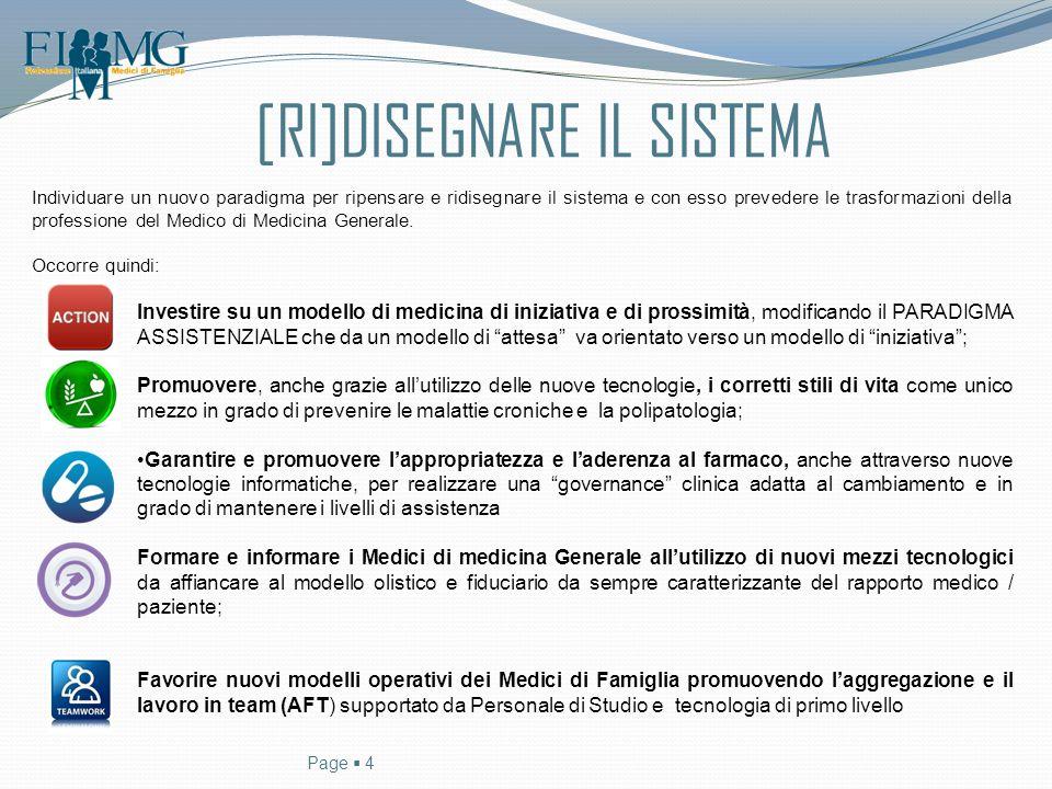 Page  4 [RI]DISEGNARE IL SISTEMA Individuare un nuovo paradigma per ripensare e ridisegnare il sistema e con esso prevedere le trasformazioni della p