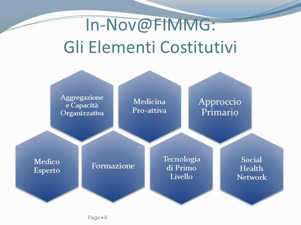 In-Nov@FIMMG: Gli Elementi Costitutivi Page  6 Medicina Pro-attiva Aggregazione e Capacità Organizzativa Medico Esperto Formazione Social Health Netw