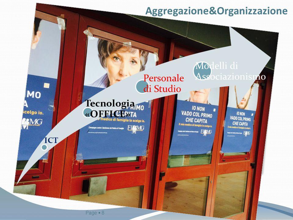 Aggregazione&Organizzazione Page  8 ICT Tecnologia «OFFICE» Personale di Studio Modelli di Associazionismo