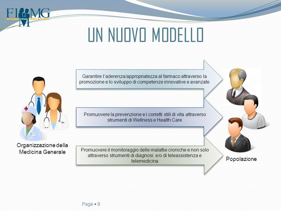 Page  9 UN NUOVO MODELLO Organizzazione della Medicina Generale Popolazione Garantire l'aderenza/appropriatezza al farmaco attraverso la promozione e