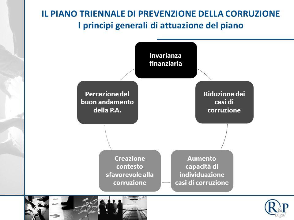 IL PIANO TRIENNALE DI PREVENZIONE DELLA CORRUZIONE I principi generali di attuazione del piano Invarianza finanziaria Riduzione dei casi di corruzione