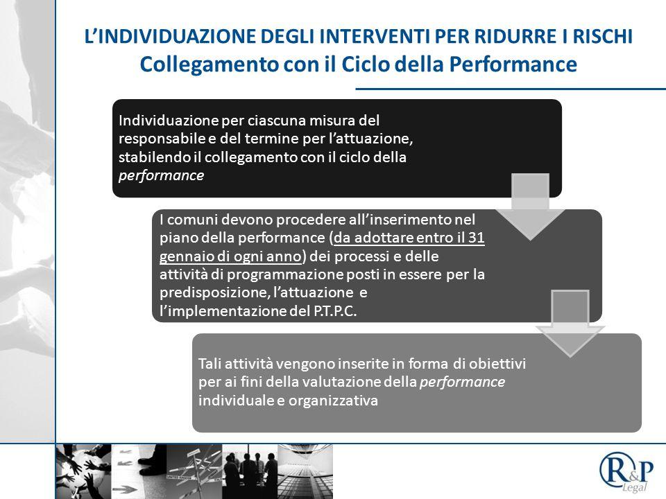 L'INDIVIDUAZIONE DEGLI INTERVENTI PER RIDURRE I RISCHI Collegamento con il Ciclo della Performance Individuazione per ciascuna misura del responsabile e del termine per l'attuazione, stabilendo il collegamento con il ciclo della performance I comuni devono procedere all'inserimento nel piano della performance (da adottare entro il 31 gennaio di ogni anno) dei processi e delle attività di programmazione posti in essere per la predisposizione, l'attuazione e l'implementazione del P.T.P.C.