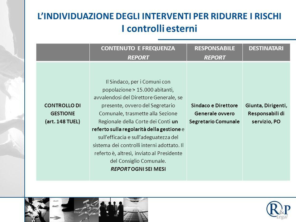 L'INDIVIDUAZIONE DEGLI INTERVENTI PER RIDURRE I RISCHI I controlli esterni CONTENUTO E FREQUENZA REPORT RESPONSABILE REPORT DESTINATARI CONTROLLO DI GESTIONE (art.