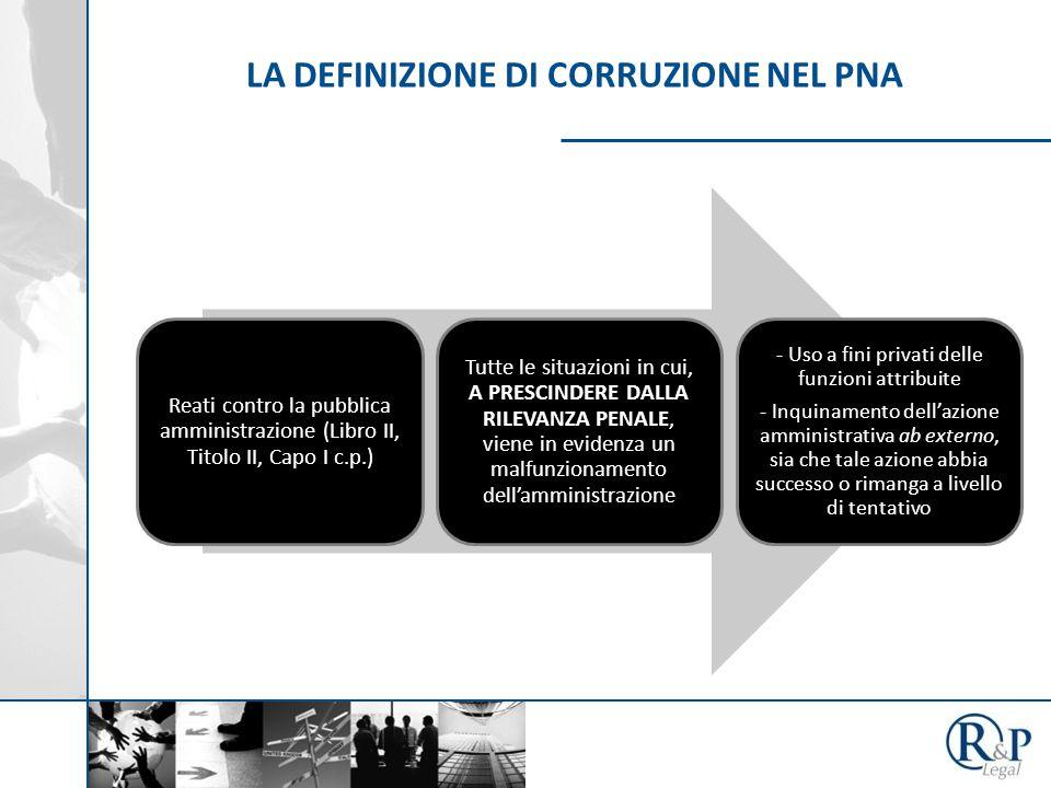 LA DEFINIZIONE DI CORRUZIONE NEL PNA Reati contro la pubblica amministrazione (Libro II, Titolo II, Capo I c.p.) Tutte le situazioni in cui, A PRESCIN