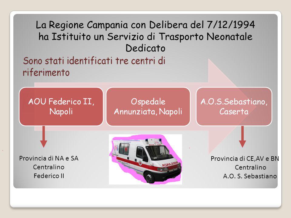 Provincia di CE,AV e BN Centralino A.O. S. Sebastiano Provincia di NA e SA Centralino Federico II La Regione Campania con Delibera del 7/12/1994 ha Is