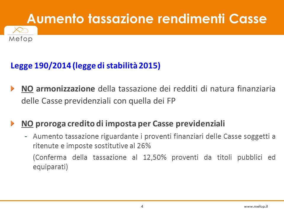 www.mefop.it 15 TFR in Fondo Pensione vs.