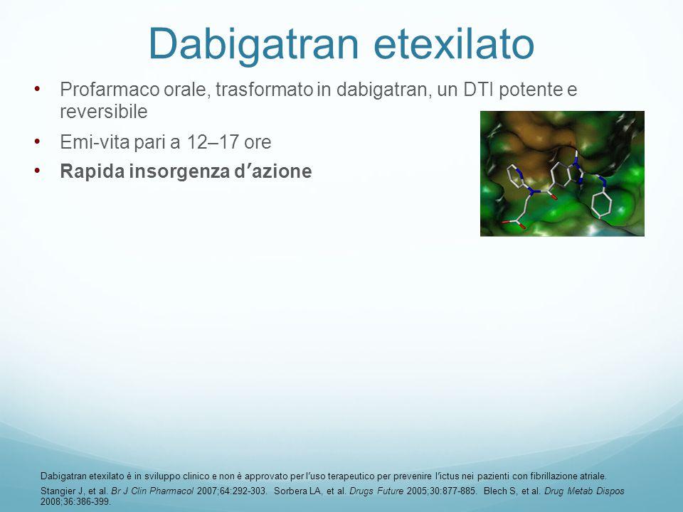 Dabigatran etexilato Profarmaco orale, trasformato in dabigatran, un DTI potente e reversibile Emi-vita pari a 12–17 ore Rapida insorgenza d'azione Dabigatran etexilato è in sviluppo clinico e non è approvato per l'uso terapeutico per prevenire l'ictus nei pazienti con fibrillazione atriale.