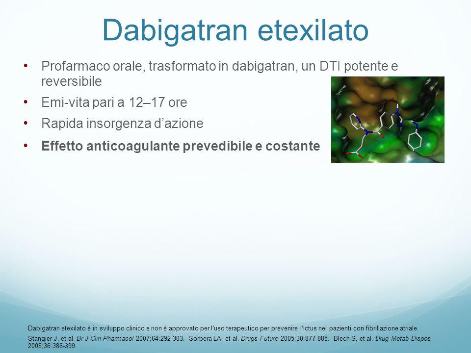 Effetto anticoagulante prevedibile e costante Dabigatran etexilato è in sviluppo clinico e non è approvato per l'uso terapeutico per prevenire l'ictus nei pazienti con fibrillazione atriale.
