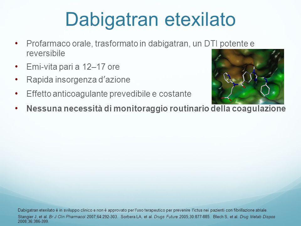 Dabigatran etexilato Nessuna necessità di monitoraggio routinario della coagulazione Dabigatran etexilato è in sviluppo clinico e non è approvato per l'uso terapeutico per prevenire l'ictus nei pazienti con fibrillazione atriale.