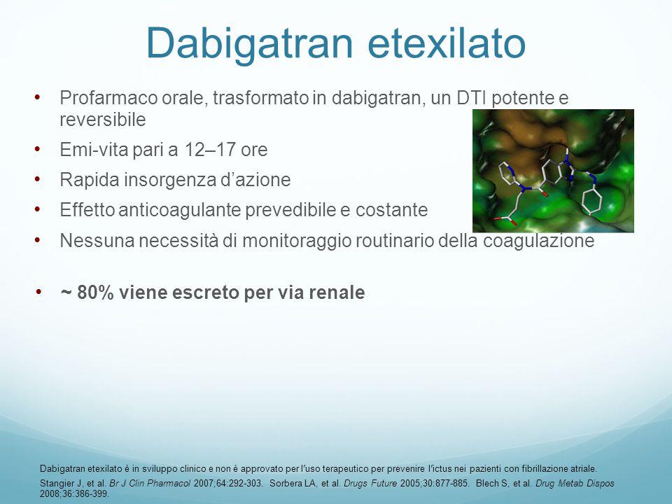 ~ 80% viene escreto per via renale Dabigatran etexilato è in sviluppo clinico e non è approvato per l'uso terapeutico per prevenire l'ictus nei pazienti con fibrillazione atriale.