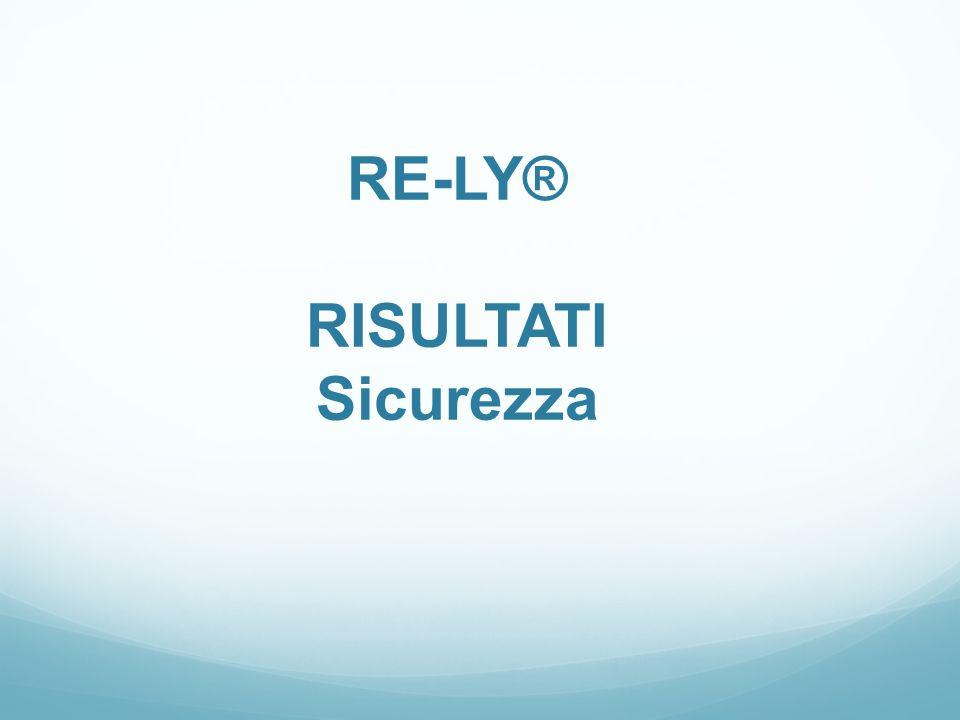 RE-LY® RISULTATI Sicurezza