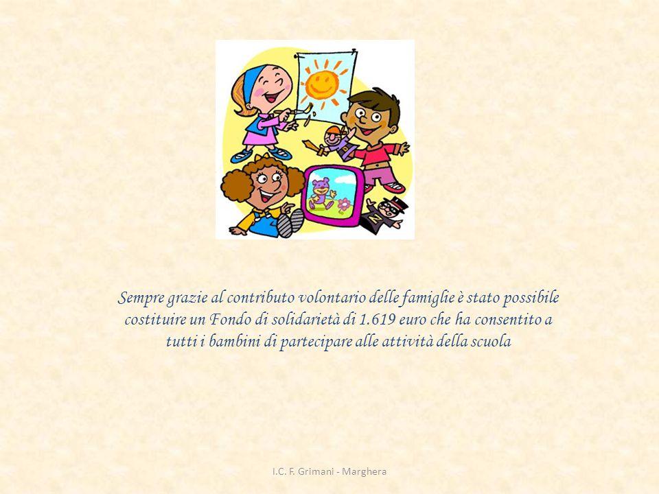Sempre grazie al contributo volontario delle famiglie è stato possibile costituire un Fondo di solidarietà di 1.619 euro che ha consentito a tutti i bambini di partecipare alle attività della scuola I.C.