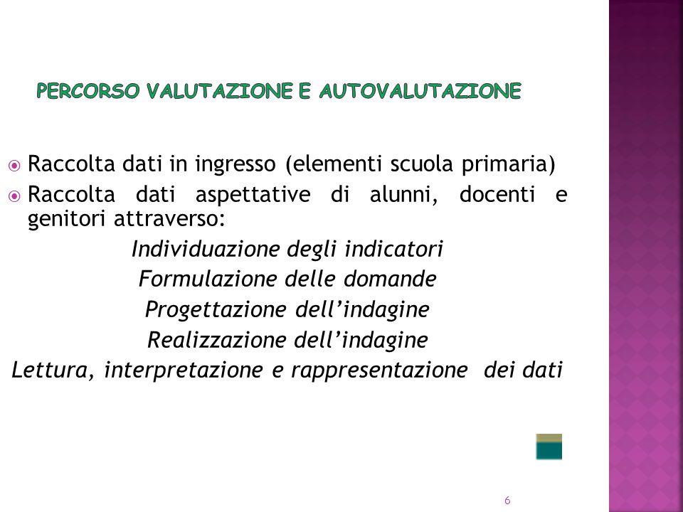 7 Scuola secondaria di I grado A. Balzico di Cava de' Tirreni ANNO SCOLASTICO 2013/2014