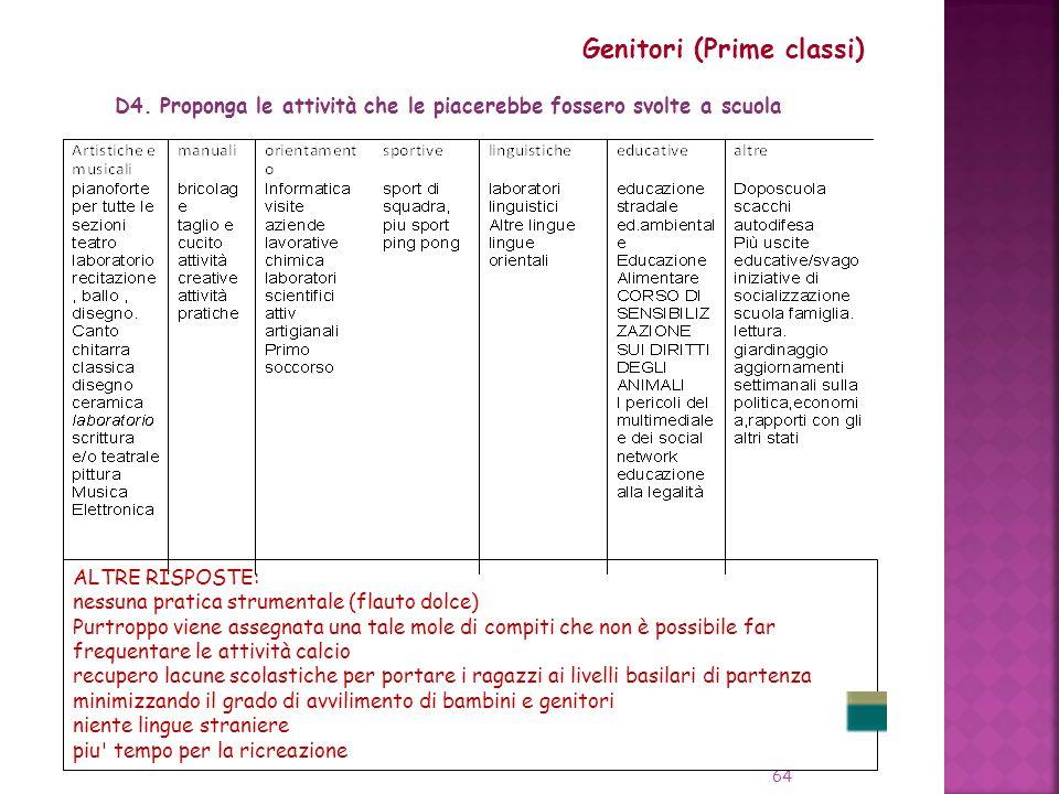 64 Genitori (Prime classi) D4.