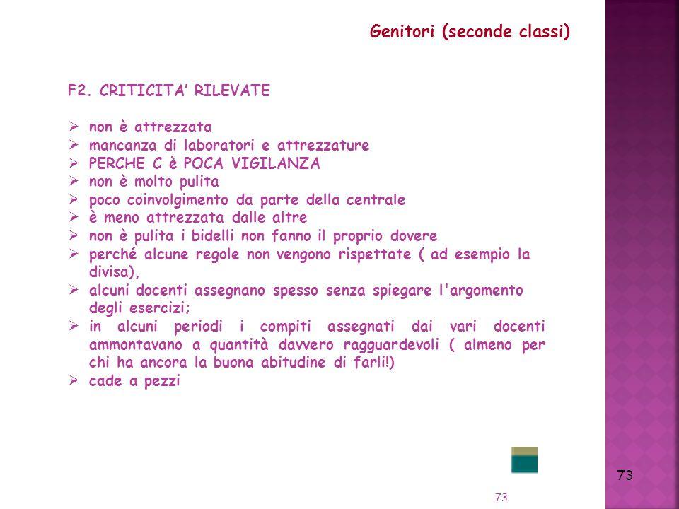 73 Genitori (seconde classi) F2.