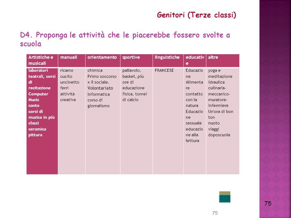 75 Genitori (Terze classi) D4.