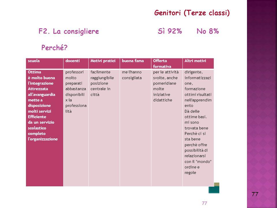 77 Genitori (Terze classi) F2.La consigliere Sì 92% No 8% Perché.