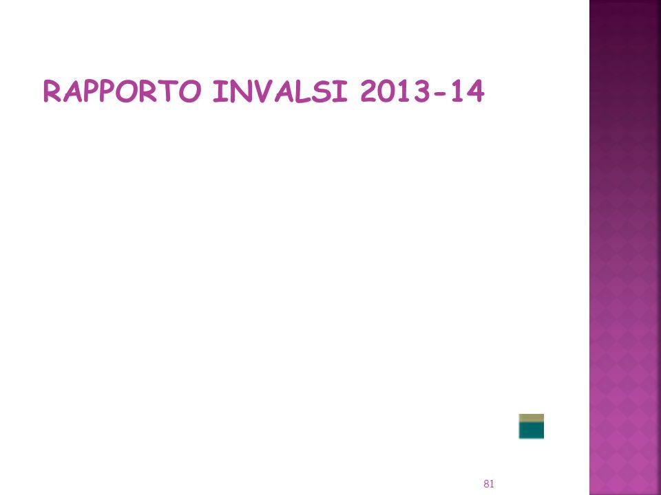 81 RAPPORTO INVALSI 2013-14