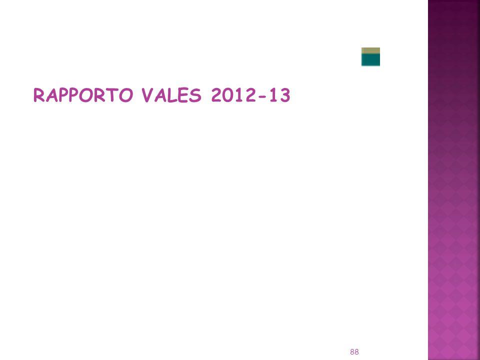 88 RAPPORTO VALES 2012-13