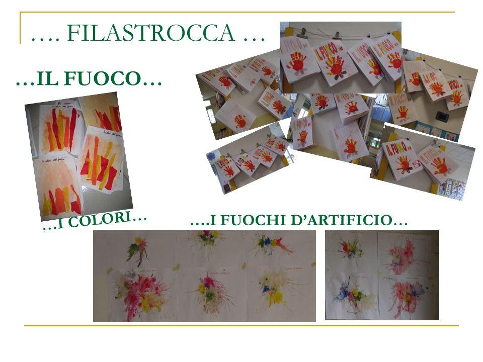 …. I FUOCHI D'ARTIFICIO… …. FILASTROCCA … …IL FUOCO… …I COLORI…
