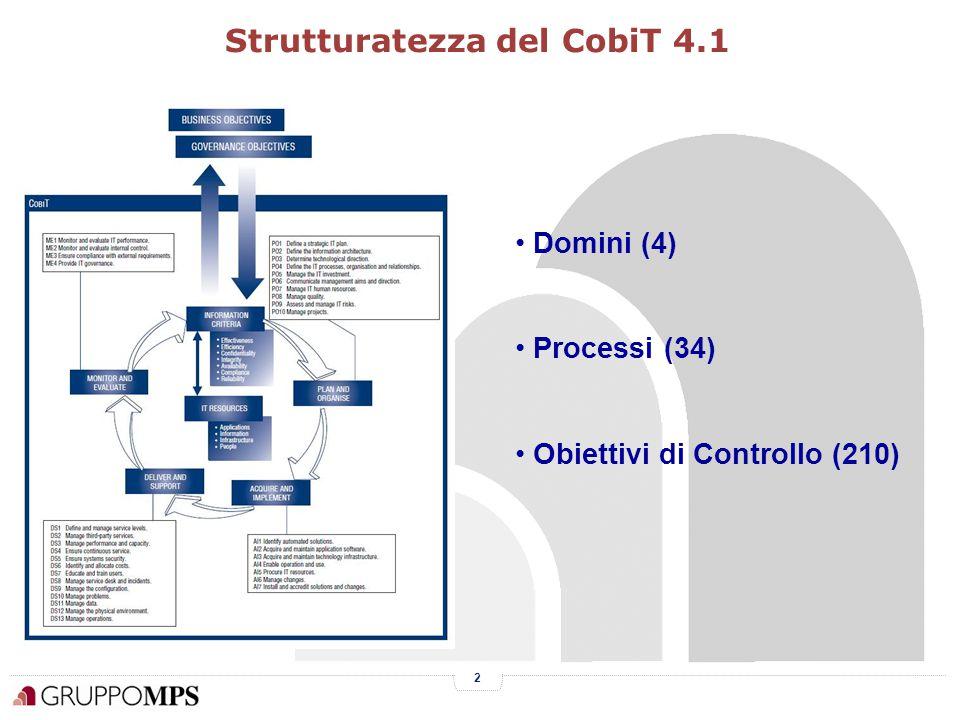 2 Strutturatezza del CobiT 4.1 Domini (4) Processi (34) Obiettivi di Controllo (210)