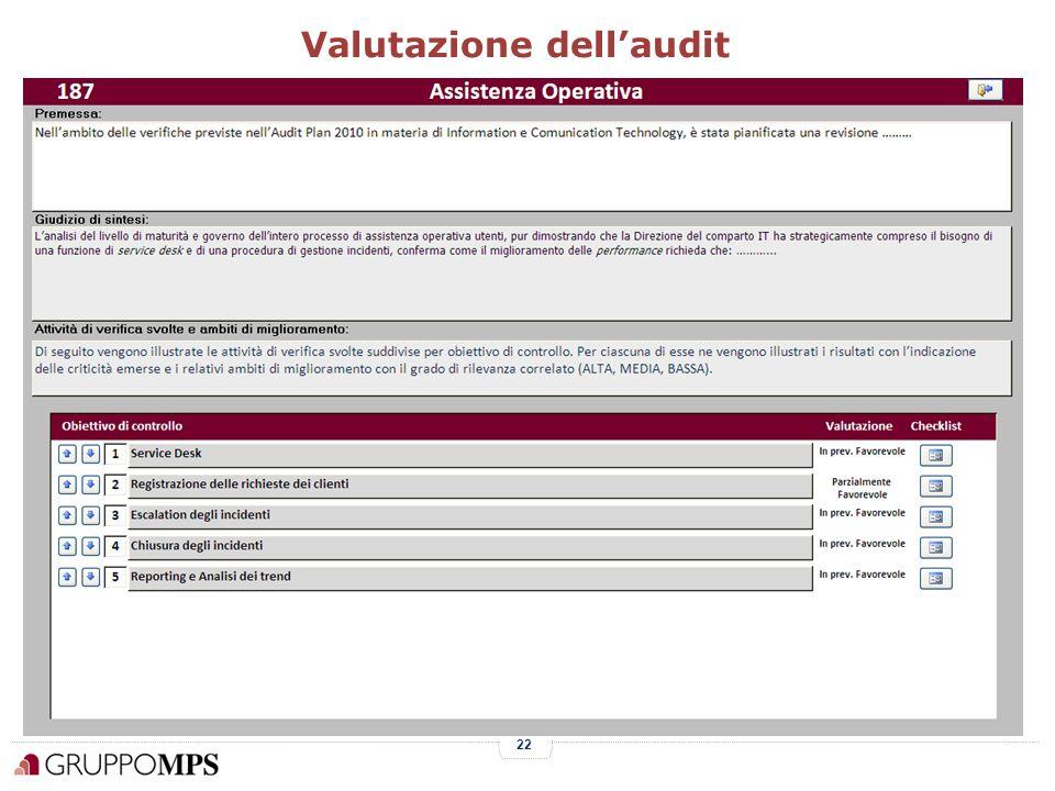 22 Valutazione dell'audit