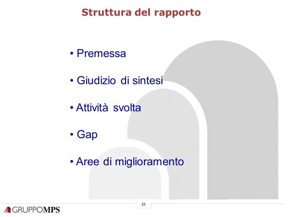 25 Struttura del rapporto Premessa Giudizio di sintesi Attività svolta Gap Aree di miglioramento