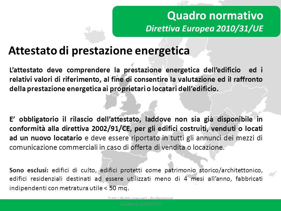 Quadro normativo Direttiva Europea 2010/31/UE Attestato di prestazione energetica L'attestato deve comprendere la prestazione energetica dell'edificio