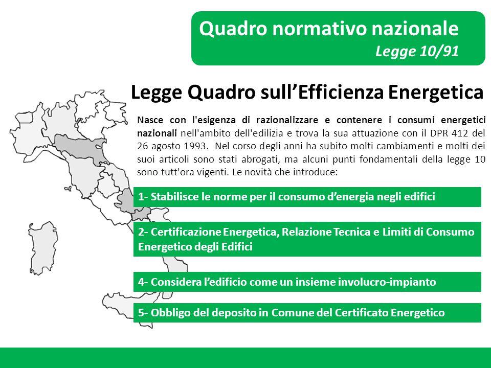 Quadro normativo nazionale Legge 10/91 Legge Quadro sull'Efficienza Energetica 1- Stabilisce le norme per il consumo d'energia negli edifici 2- Certif