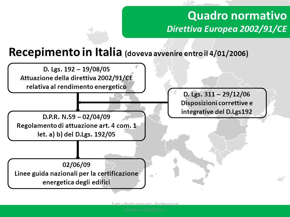 Quadro normativo Direttiva Europea 2002/91/CE Recepimento in Italia (doveva avvenire entro il 4/01/2006) D. Lgs. 311 – 29/12/06 Disposizioni correttiv