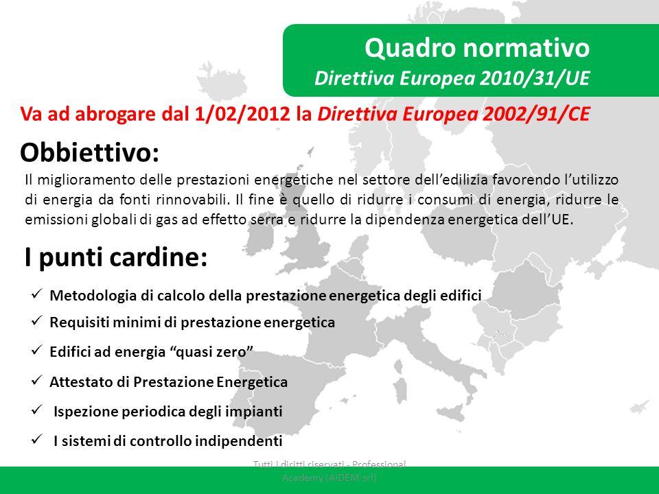 Quadro normativo Direttiva Europea 2010/31/UE Obbiettivo: Il miglioramento delle prestazioni energetiche nel settore dell'edilizia favorendo l'utilizz