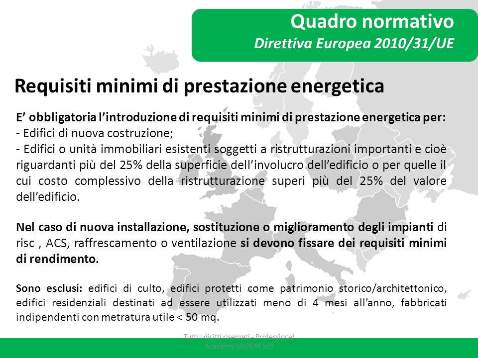 Quadro normativo Direttiva Europea 2010/31/UE Requisiti minimi di prestazione energetica E' obbligatoria l'introduzione di requisiti minimi di prestaz