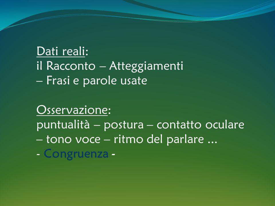 Dati reali: il Racconto – Atteggiamenti – Frasi e parole usate Osservazione: puntualità – postura – contatto oculare – tono voce – ritmo del parlare...