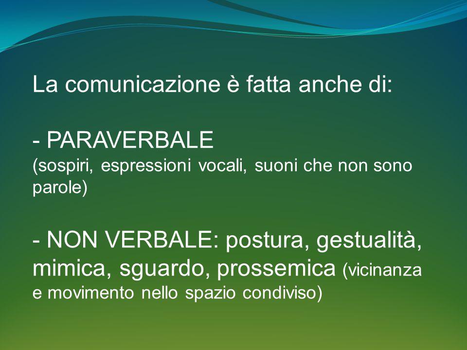 La comunicazione è fatta anche di: - PARAVERBALE (sospiri, espressioni vocali, suoni che non sono parole) - NON VERBALE: postura, gestualità, mimica, sguardo, prossemica (vicinanza e movimento nello spazio condiviso)