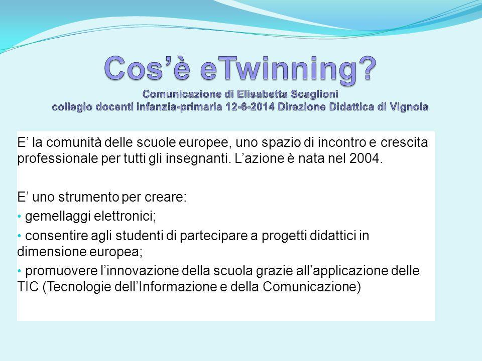 Siti di riferimento www.etwinning.net piattaforma europea www.etwinning.net www.programmallp.it/etwinning sito nazionale www.programmallp.it/etwinning www.etwinninger.ning.com piattaforma www.etwinninger.ning.com Emilia Romagna Buona navigazione.