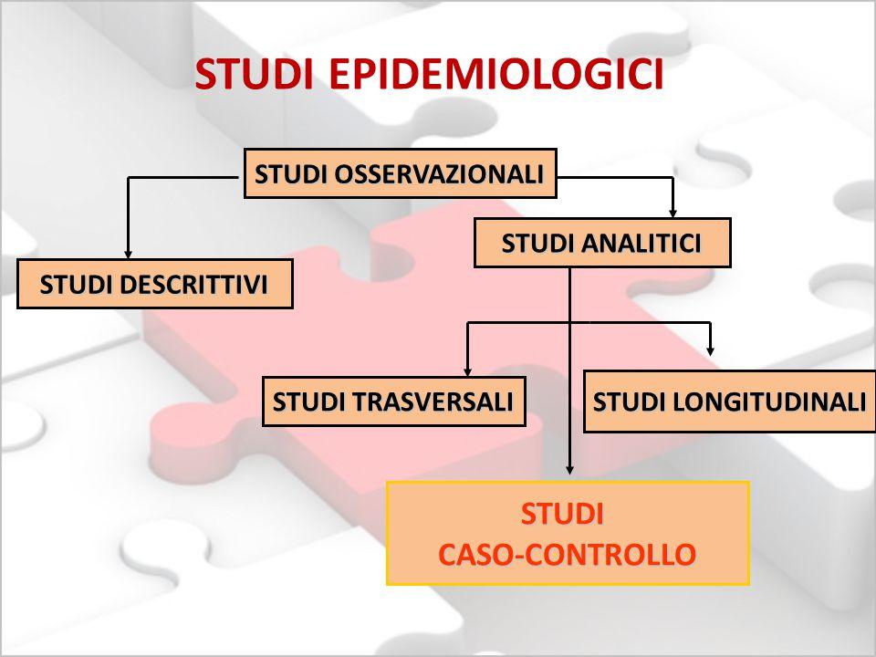 STUDI OSSERVAZIONALI STUDI DESCRITTIVI STUDI ANALITICI STUDICASO-CONTROLLO STUDI LONGITUDINALI STUDI TRASVERSALI STUDI EPIDEMIOLOGICI