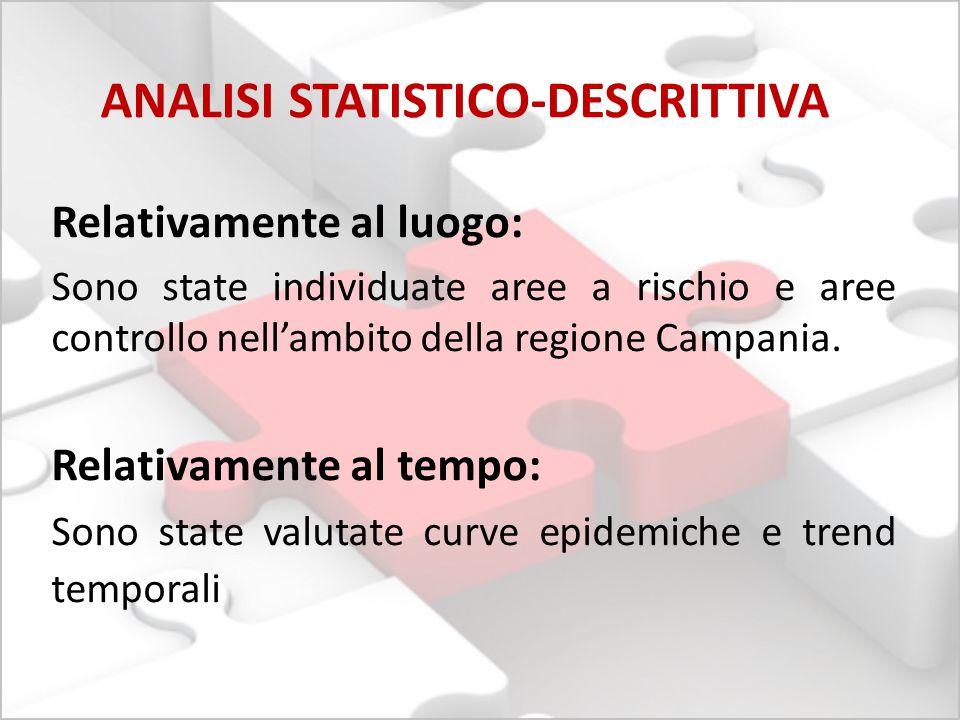 Relativamente al luogo: Sono state individuate aree a rischio e aree controllo nell'ambito della regione Campania. Relativamente al tempo: Sono state