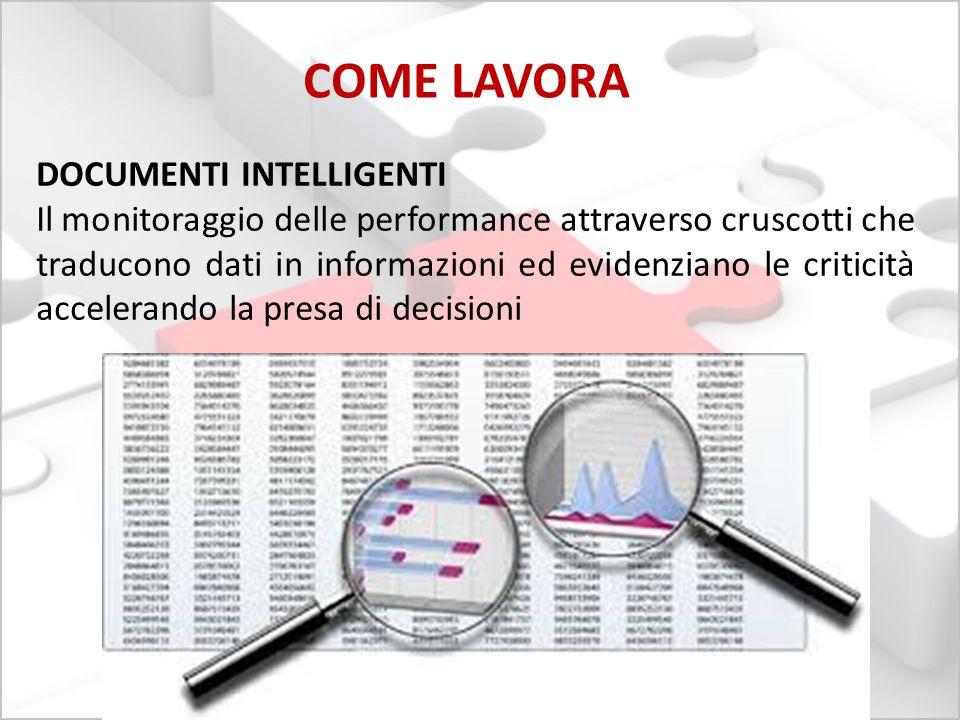 DOCUMENTI INTELLIGENTI Il monitoraggio delle performance attraverso cruscotti che traducono dati in informazioni ed evidenziano le criticità acceleran