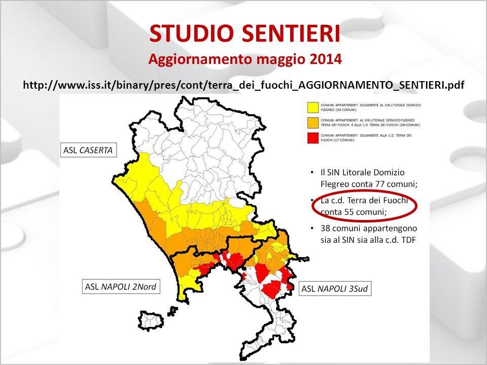 STUDIO SENTIERI Aggiornamento maggio 2014 http://www.iss.it/binary/pres/cont/terra_dei_fuochi_AGGIORNAMENTO_SENTIERI.pdf