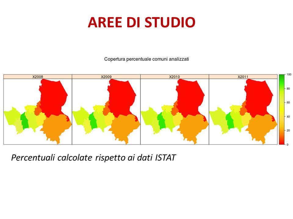 Percentuali calcolate rispetto ai dati ISTAT