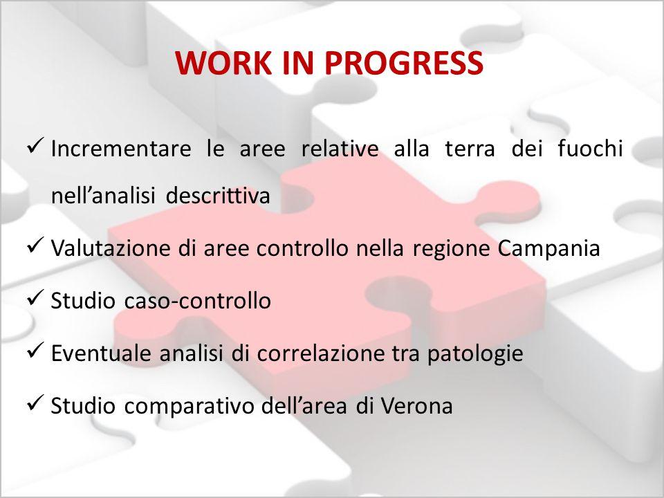 WORK IN PROGRESS Incrementare le aree relative alla terra dei fuochi nell'analisi descrittiva Valutazione di aree controllo nella regione Campania Stu