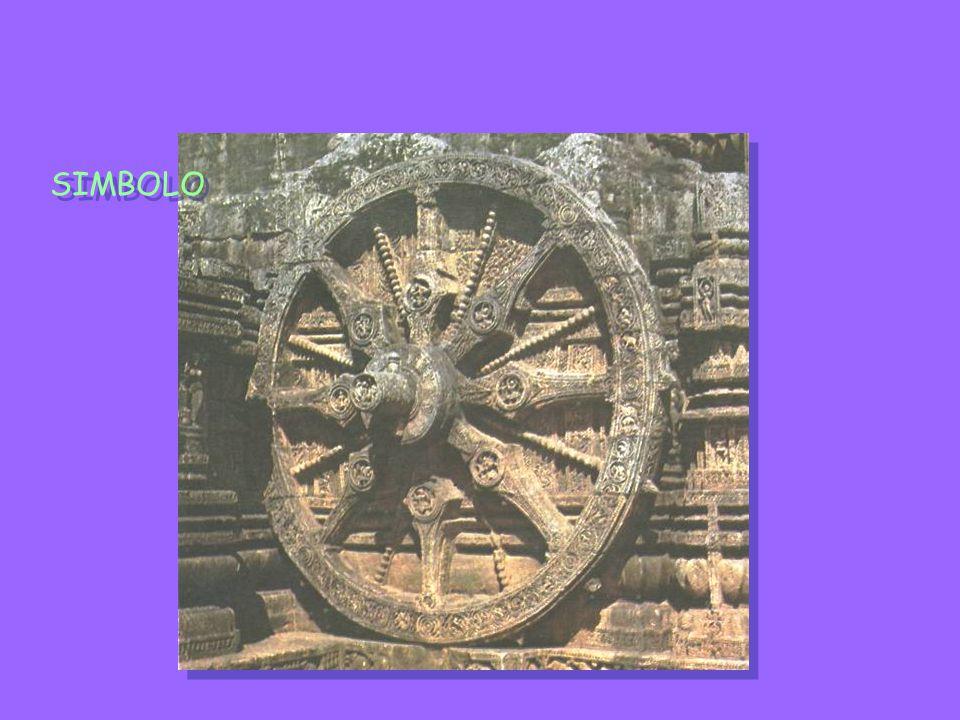 Buddha insegna che la retta via si trova nella via di mezzo (MEDIANA).