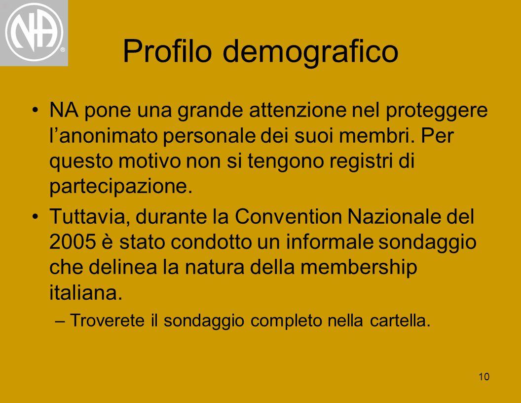 10 Profilo demografico NA pone una grande attenzione nel proteggere l'anonimato personale dei suoi membri.