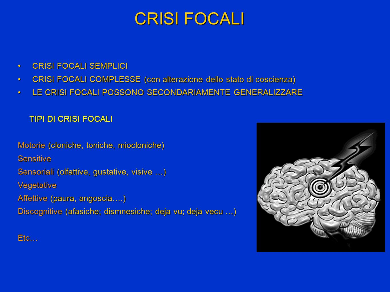 CRISI FOCALI CRISI FOCALI SEMPLICICRISI FOCALI SEMPLICI CRISI FOCALI COMPLESSE (con alterazione dello stato di coscienza)CRISI FOCALI COMPLESSE (con alterazione dello stato di coscienza) LE CRISI FOCALI POSSONO SECONDARIAMENTE GENERALIZZARELE CRISI FOCALI POSSONO SECONDARIAMENTE GENERALIZZARE TIPI DI CRISI FOCALI TIPI DI CRISI FOCALI Motorie (cloniche, toniche, miocloniche) Sensitive Sensoriali (olfattive, gustative, visive …) Vegetative Affettive (paura, angoscia….) Discognitive (afasiche; dismnesiche; deja vu; deja vecu …) Etc…