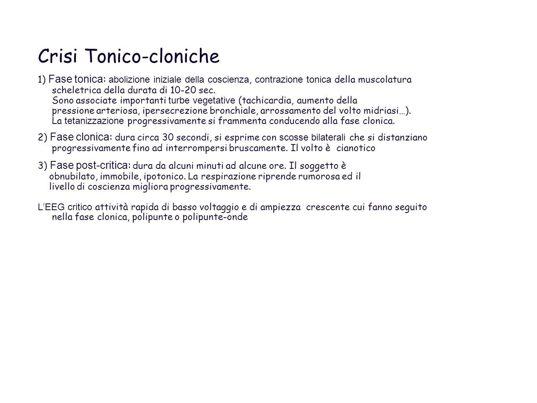 Crisi Tonico-cloniche 1) Fase tonica : abolizione iniziale della coscienza, contrazione tonica della muscolatura scheletrica della durata di 10-20 sec.