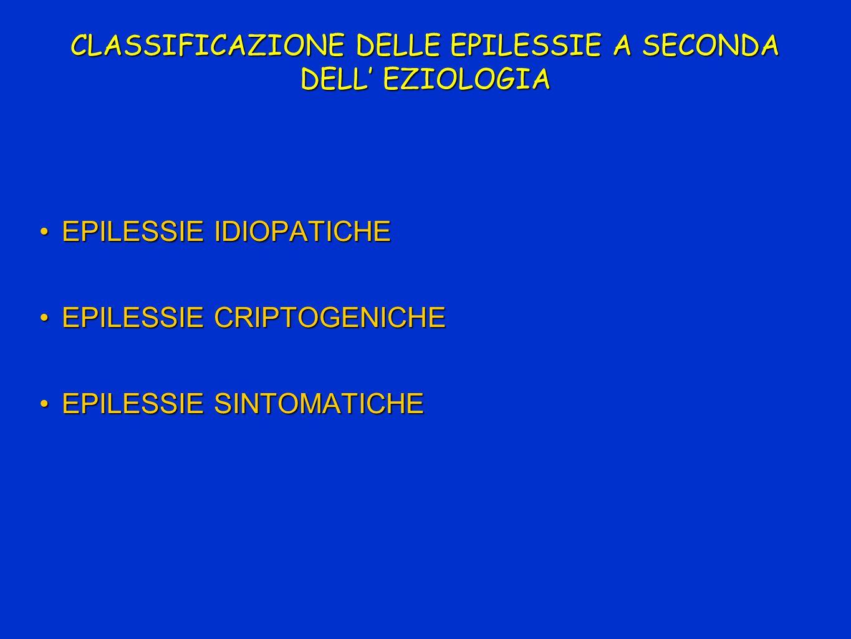CLASSIFICAZIONE DELLE EPILESSIE A SECONDA DELL' EZIOLOGIA EPILESSIE IDIOPATICHEEPILESSIE IDIOPATICHE EPILESSIE CRIPTOGENICHEEPILESSIE CRIPTOGENICHE EPILESSIE SINTOMATICHEEPILESSIE SINTOMATICHE