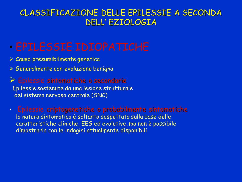 CLASSIFICAZIONE DELLE EPILESSIE A SECONDA DELL' EZIOLOGIA EPILESSIE IDIOPATICHE  Causa presumibilmente genetica  Generalmente con evoluzione benigna sintomatiche o secondarie  Epilessie sintomatiche o secondarie Epilessie sostenute da una lesione strutturale del sistema nervoso centrale (SNC) criptogenetiche o probabilmente sintomatiche Epilessie criptogenetiche o probabilmente sintomatiche la natura sintomatica è soltanto sospettata sulla base delle caratteristiche cliniche, EEG ed evolutive, ma non è possibile dimostrarla con le indagini attualmente disponibili