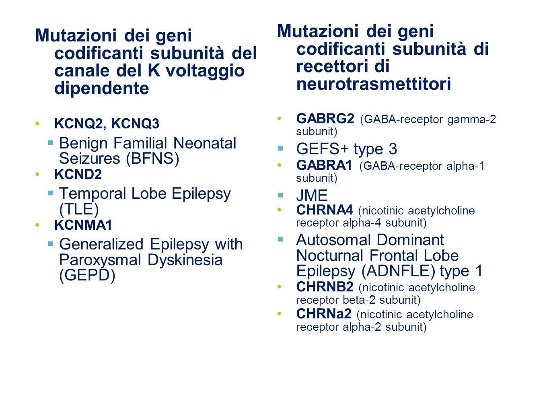 Mutazioni dei geni codificanti subunità del canale del K voltaggio dipendente KCNQ2, KCNQ3  Benign Familial Neonatal Seizures (BFNS) KCND2  Temporal Lobe Epilepsy (TLE) KCNMA1  Generalized Epilepsy with Paroxysmal Dyskinesia (GEPD) Mutazioni dei geni codificanti subunità di recettori di neurotrasmettitori GABRG2 (GABA-receptor gamma-2 subunit)  GEFS+ type 3 GABRA1 (GABA-receptor alpha-1 subunit)  JME CHRNA4 (nicotinic acetylcholine receptor alpha-4 subunit)  Autosomal Dominant Nocturnal Frontal Lobe Epilepsy (ADNFLE) type 1 CHRNB2 (nicotinic acetylcholine receptor beta-2 subunit) CHRNa2 (nicotinic acetylcholine receptor alpha-2 subunit)