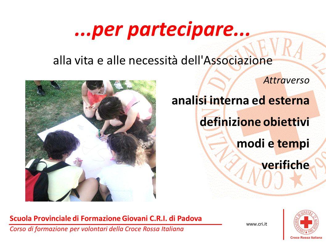 ...per partecipare... alla vita e alle necessità dell'Associazione Attraverso analisi interna ed esterna definizione obiettivi modi e tempi verifiche